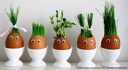 Идеи к пасхе: человечики из яиц